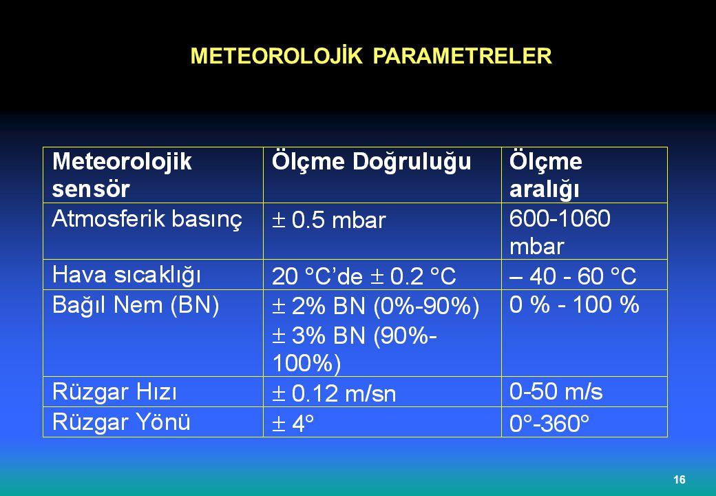 METEOROLOJİK PARAMETRELER
