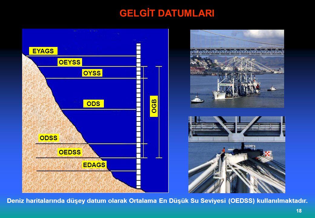 GELGİT DATUMLARI EYAGS OEYSS OYSS ODS OGB ODSS OEDSS EDAGS