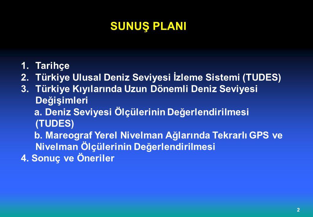 SUNUŞ PLANI Tarihçe. Türkiye Ulusal Deniz Seviyesi İzleme Sistemi (TUDES) Türkiye Kıyılarında Uzun Dönemli Deniz Seviyesi Değişimleri.