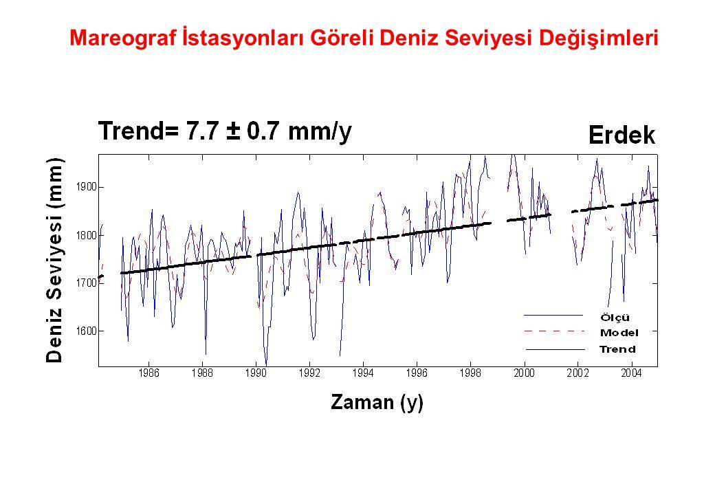 Mareograf İstasyonları Göreli Deniz Seviyesi Değişimleri