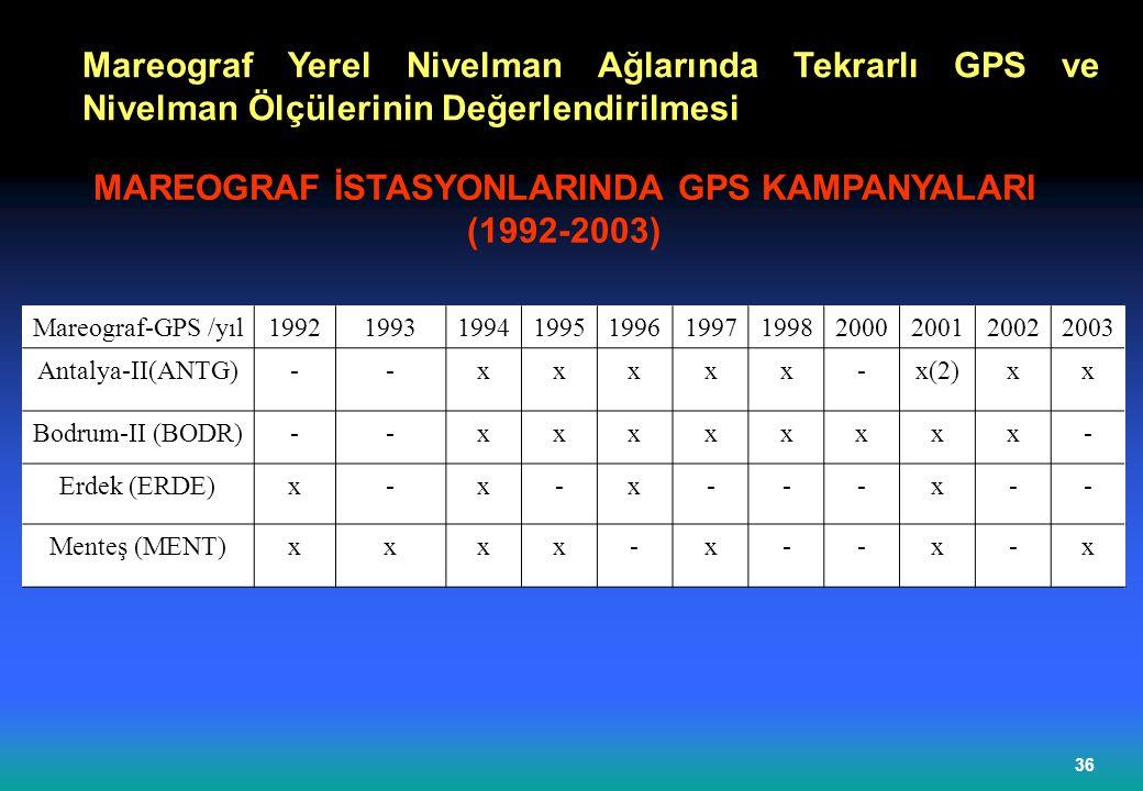 MAREOGRAF İSTASYONLARINDA GPS KAMPANYALARI (1992-2003)