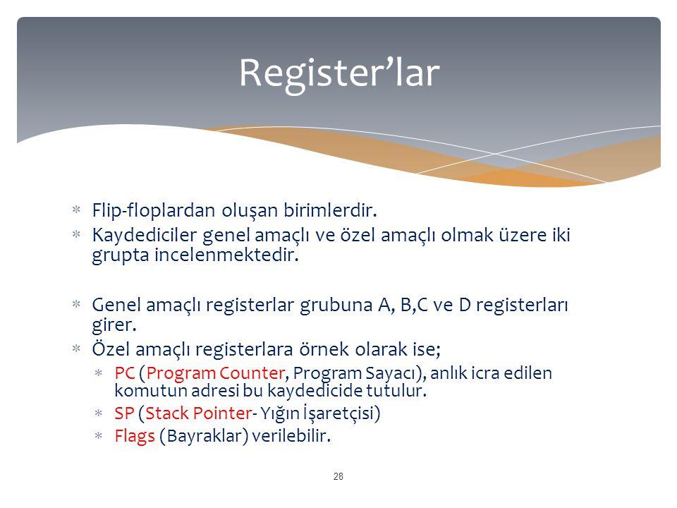 Register'lar Flip-floplardan oluşan birimlerdir.