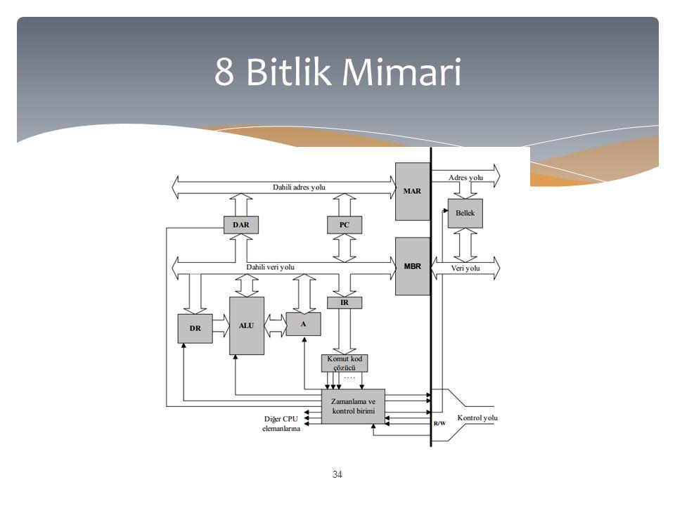 8 Bitlik Mimari