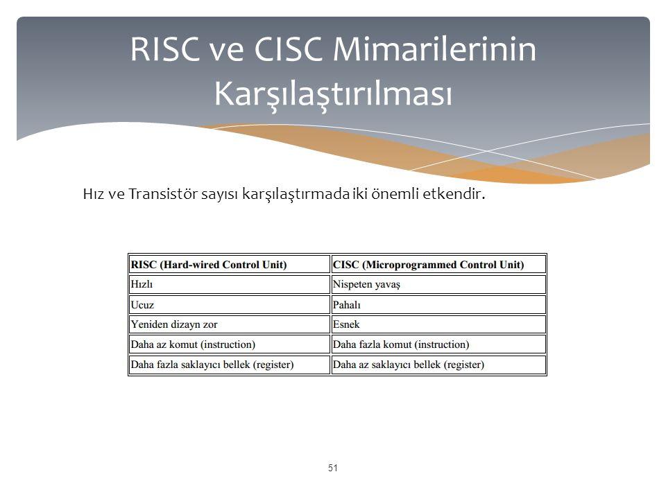 RISC ve CISC Mimarilerinin Karşılaştırılması