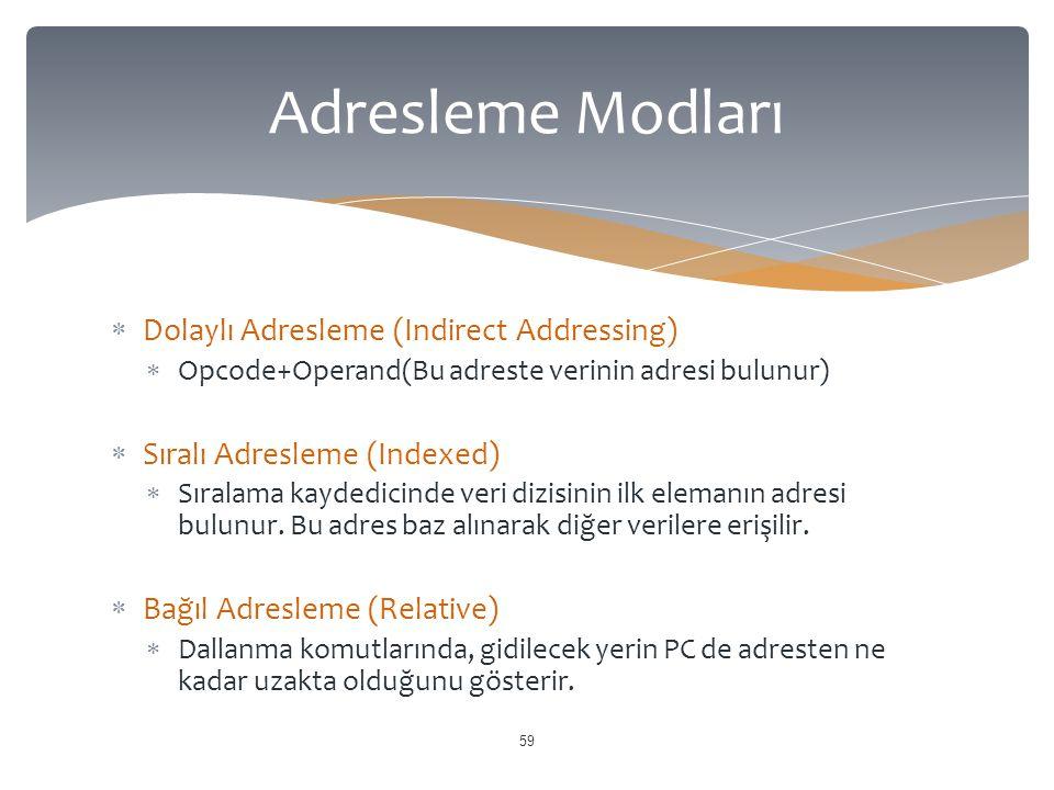 Adresleme Modları Dolaylı Adresleme (Indirect Addressing)