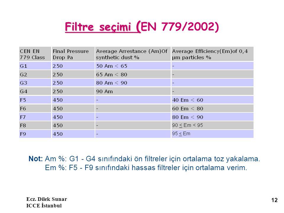 Filtre seçimi (EN 779/2002)