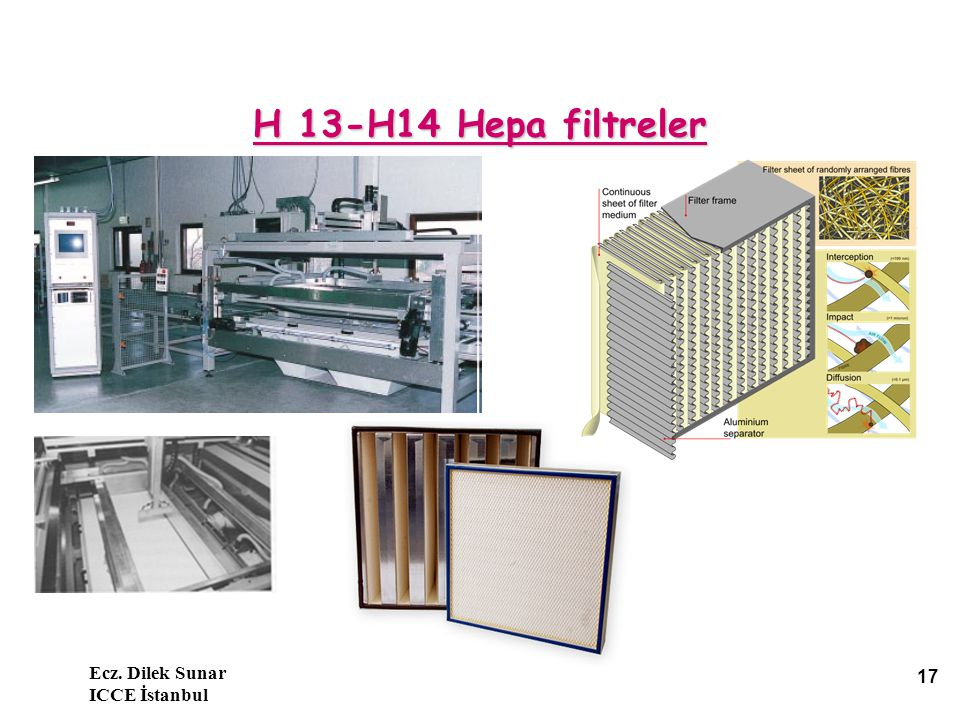 H 13-H14 Hepa filtreler Ecz. Dilek Sunar ICCE İstanbul