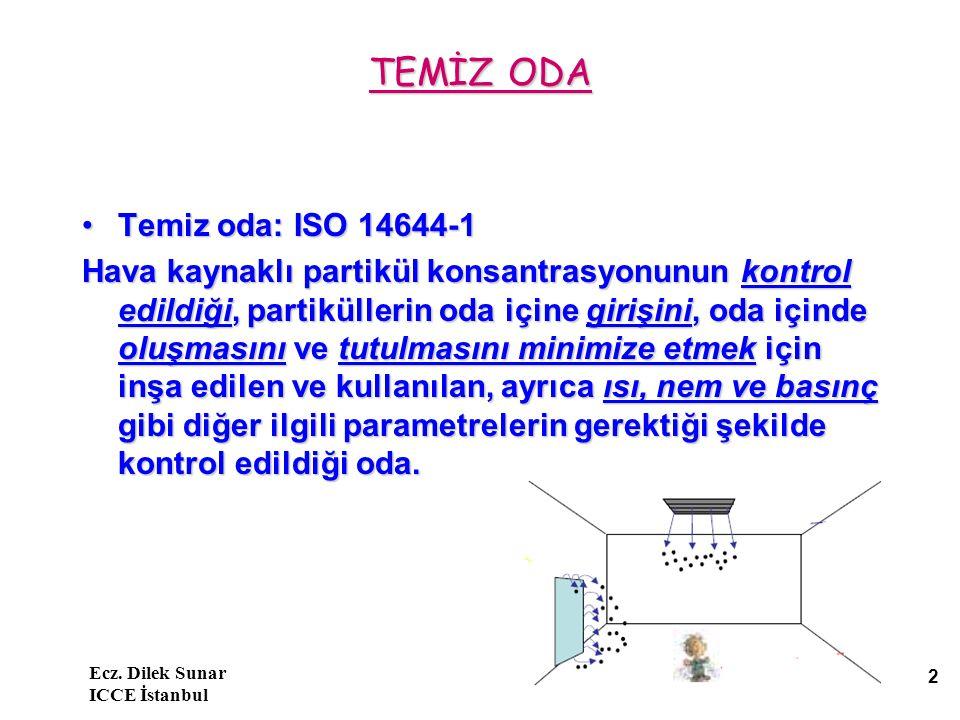 TEMİZ ODA Temiz oda: ISO 14644-1