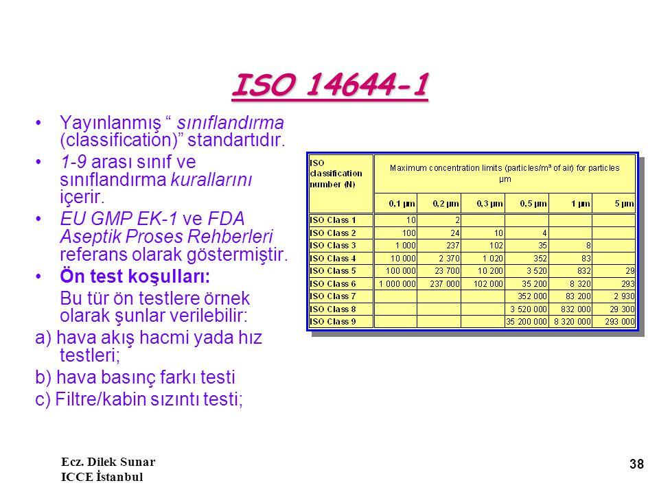ISO 14644-1 Yayınlanmış sınıflandırma (classification) standartıdır. 1-9 arası sınıf ve sınıflandırma kurallarını içerir.