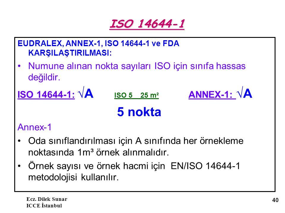 ISO 14644-1 EUDRALEX, ANNEX-1, ISO 14644-1 ve FDA KARŞILAŞTIRILMASI: Numune alınan nokta sayıları ISO için sınıfa hassas değildir.