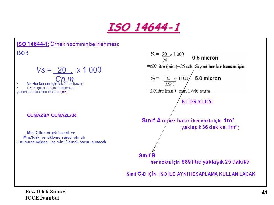 ISO 14644-1 ISO 14644-1: Örnek hacminin belirlenmesi: ISO 5. Vs:Her konum için tek örnek hacmi. Cn,m: lgili sınıf için belirtilen en.