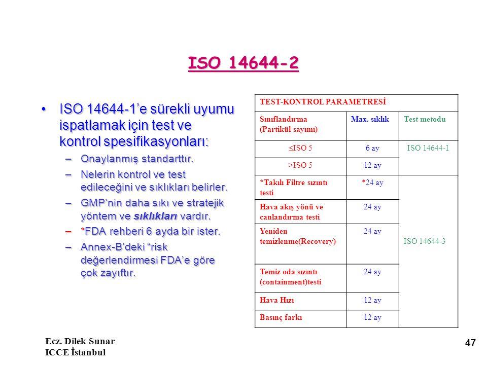 ISO 14644-2 TEST-KONTROL PARAMETRESİ. Sınıflandırma (Partikül sayımı) Max. sıklık. Test metodu. ≤ISO 5.