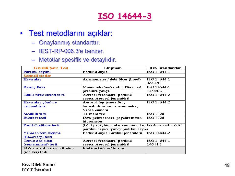 Test metodlarını açıklar: