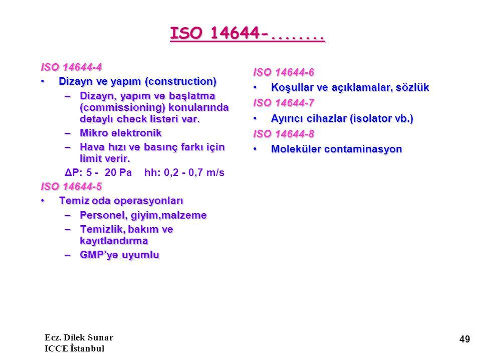 ISO 14644-........ ISO 14644-4. Dizayn ve yapım (construction) Dizayn, yapım ve başlatma (commissioning) konularında detaylı check listeri var.