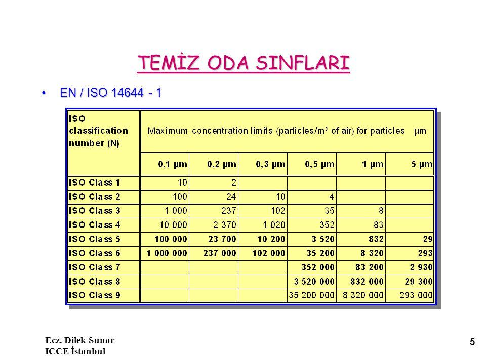 TEMİZ ODA SINFLARI EN / ISO 14644 - 1 Ecz. Dilek Sunar ICCE İstanbul