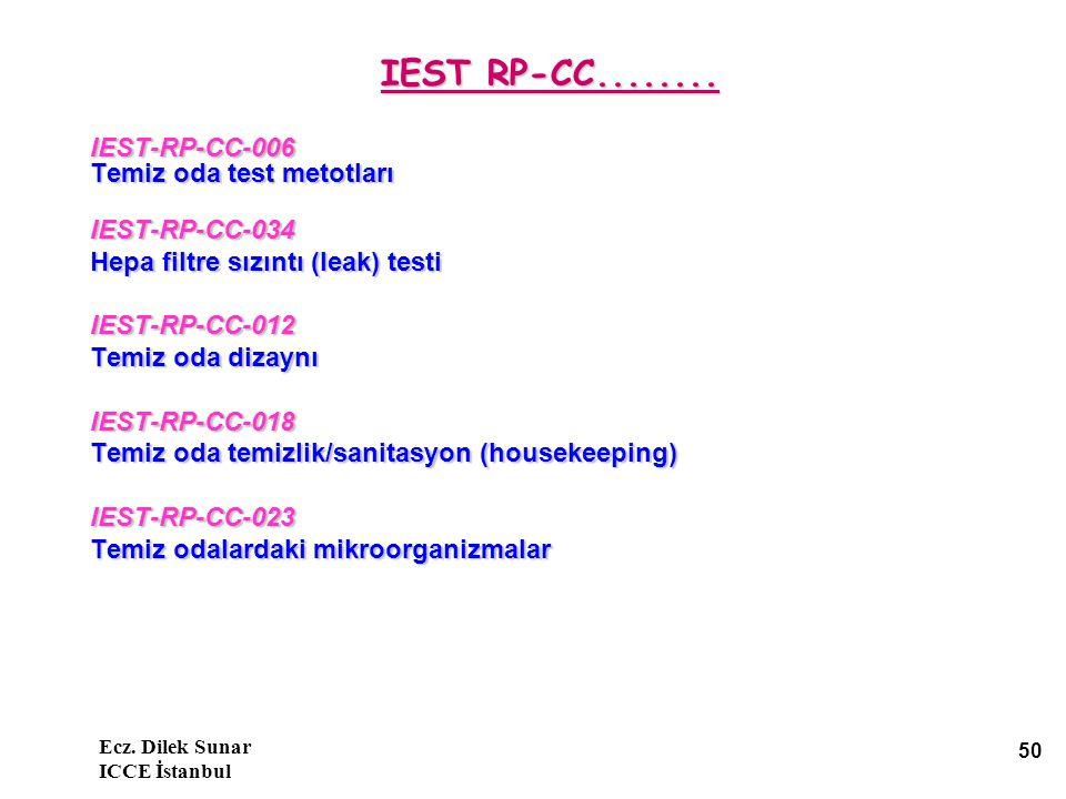 IEST RP-CC........ IEST-RP-CC-006 Temiz oda test metotları