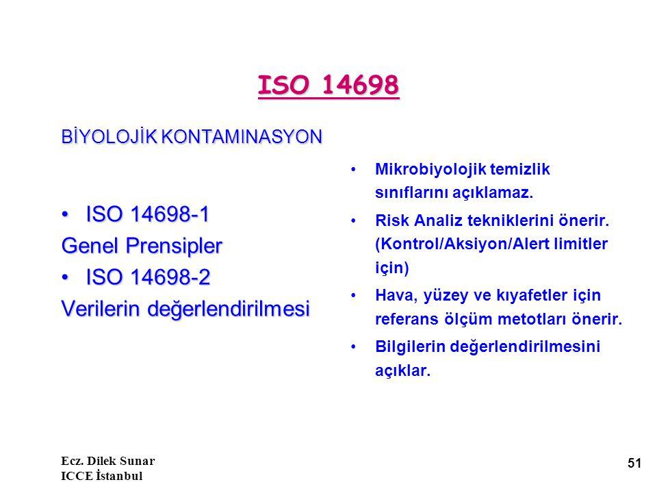 ISO 14698 ISO 14698-1 Genel Prensipler ISO 14698-2