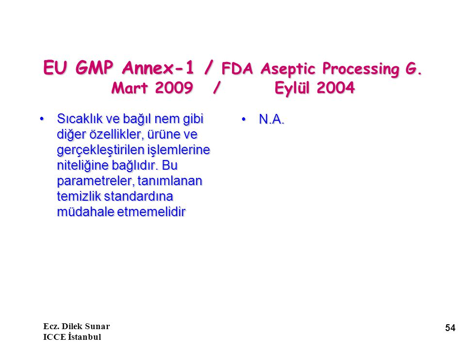 EU GMP Annex-1 / FDA Aseptic Processing G. Mart 2009 / Eylül 2004