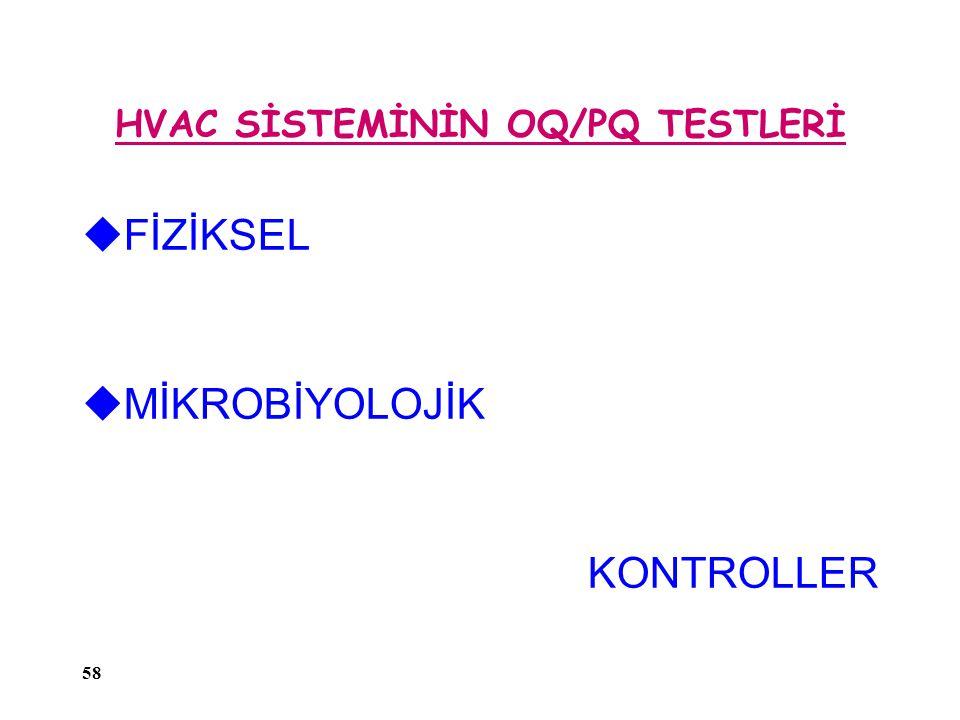 HVAC SİSTEMİNİN OQ/PQ TESTLERİ