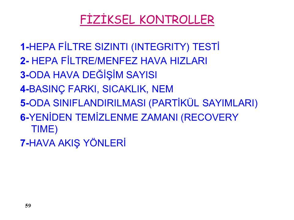 FİZİKSEL KONTROLLER 1-HEPA FİLTRE SIZINTI (INTEGRITY) TESTİ