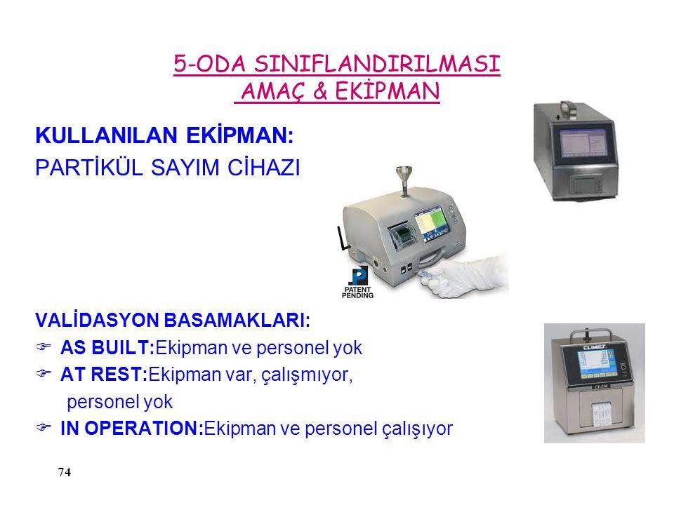 5-ODA SINIFLANDIRILMASI AMAÇ & EKİPMAN