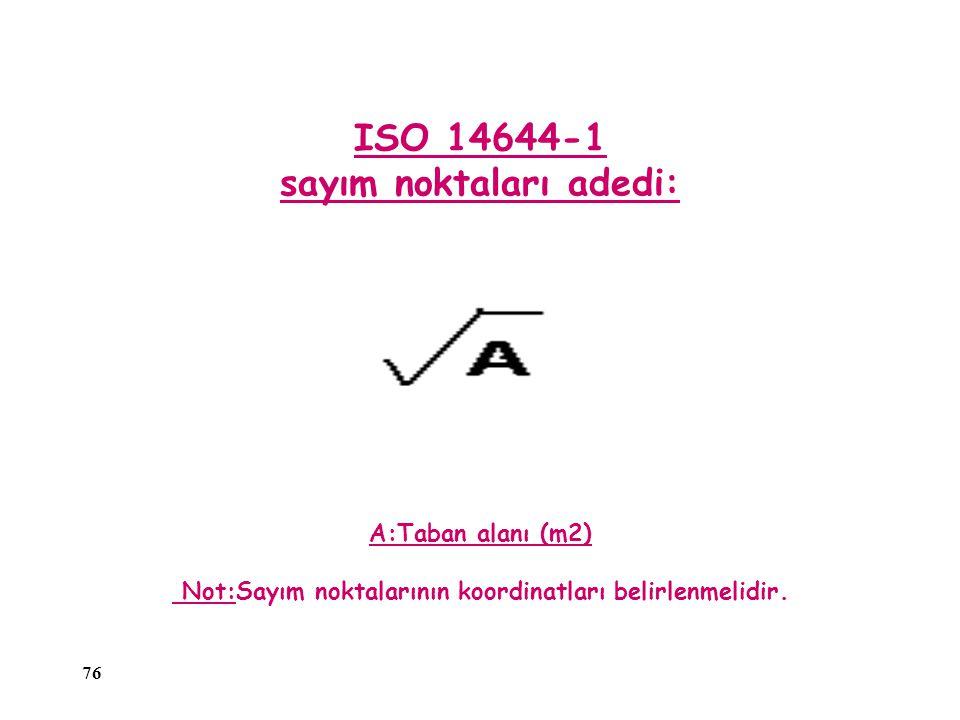 ISO 14644-1 sayım noktaları adedi: A:Taban alanı (m2) Not:Sayım noktalarının koordinatları belirlenmelidir.