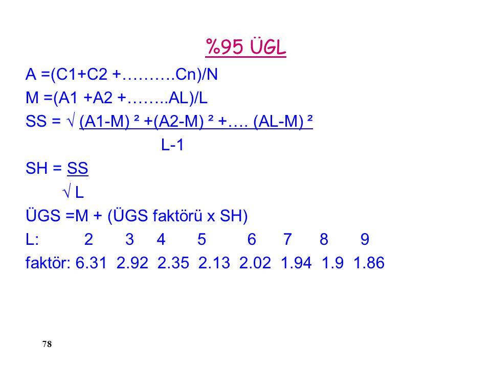 %95 ÜGL A =(C1+C2 +……….Cn)/N M =(A1 +A2 +……..AL)/L