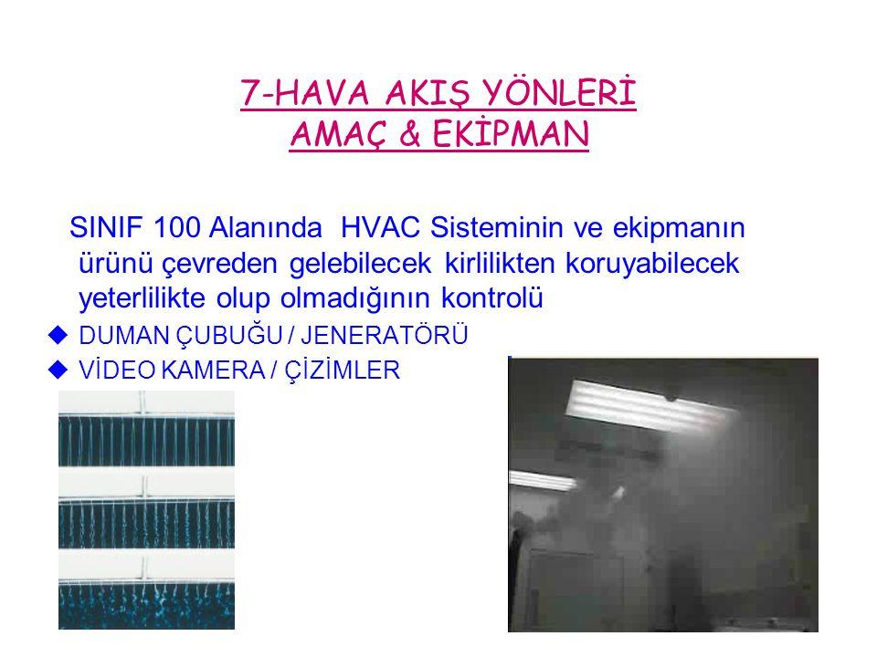 7-HAVA AKIŞ YÖNLERİ AMAÇ & EKİPMAN