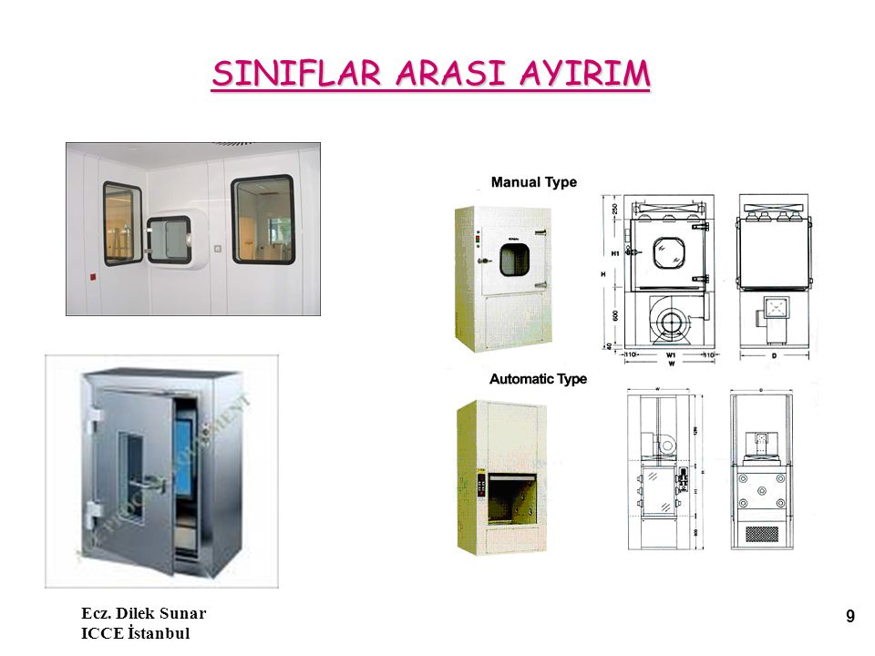 SINIFLAR ARASI AYIRIM Ecz. Dilek Sunar ICCE İstanbul
