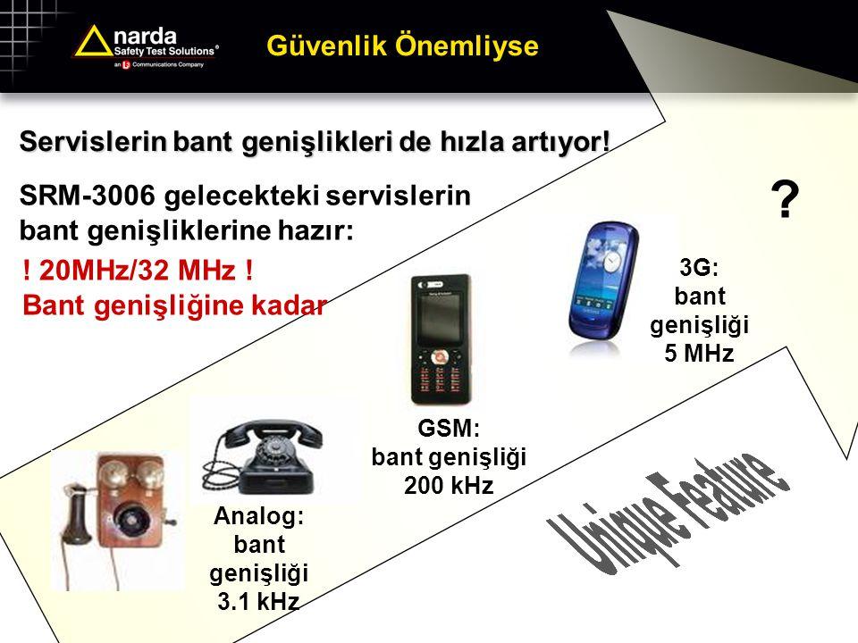 GSM: bant genişliği 200 kHz Analog: bant genişliği 3.1 kHz