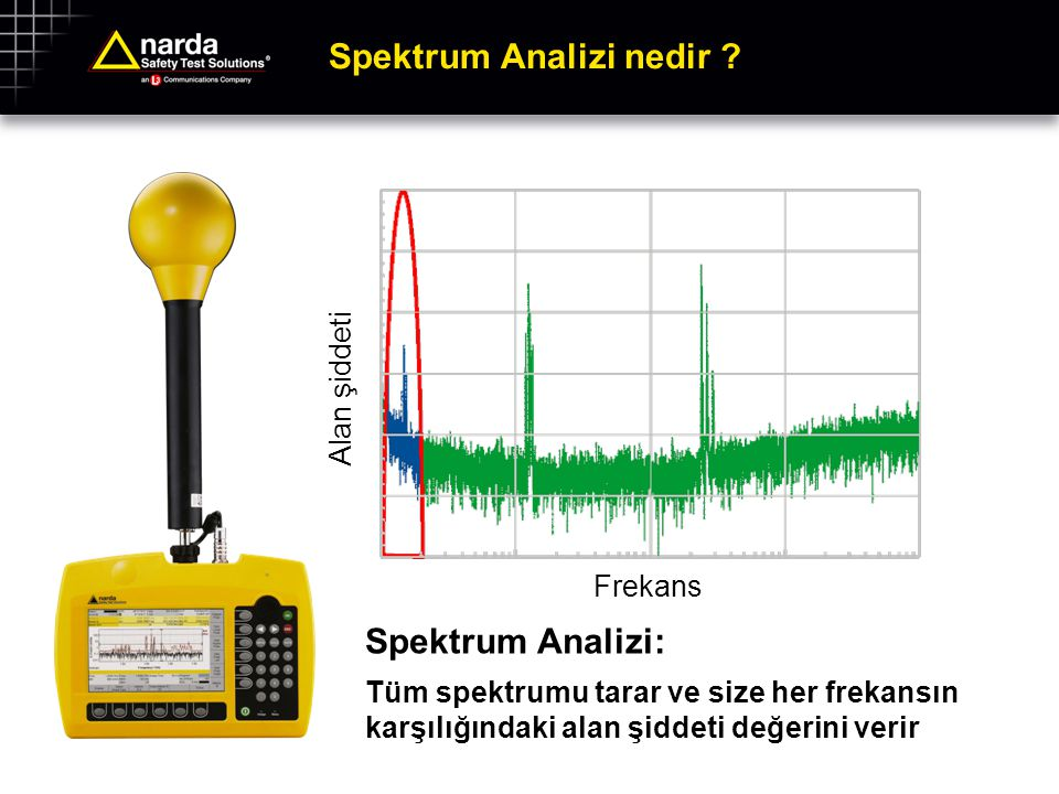 Spektrum Analizi nedir