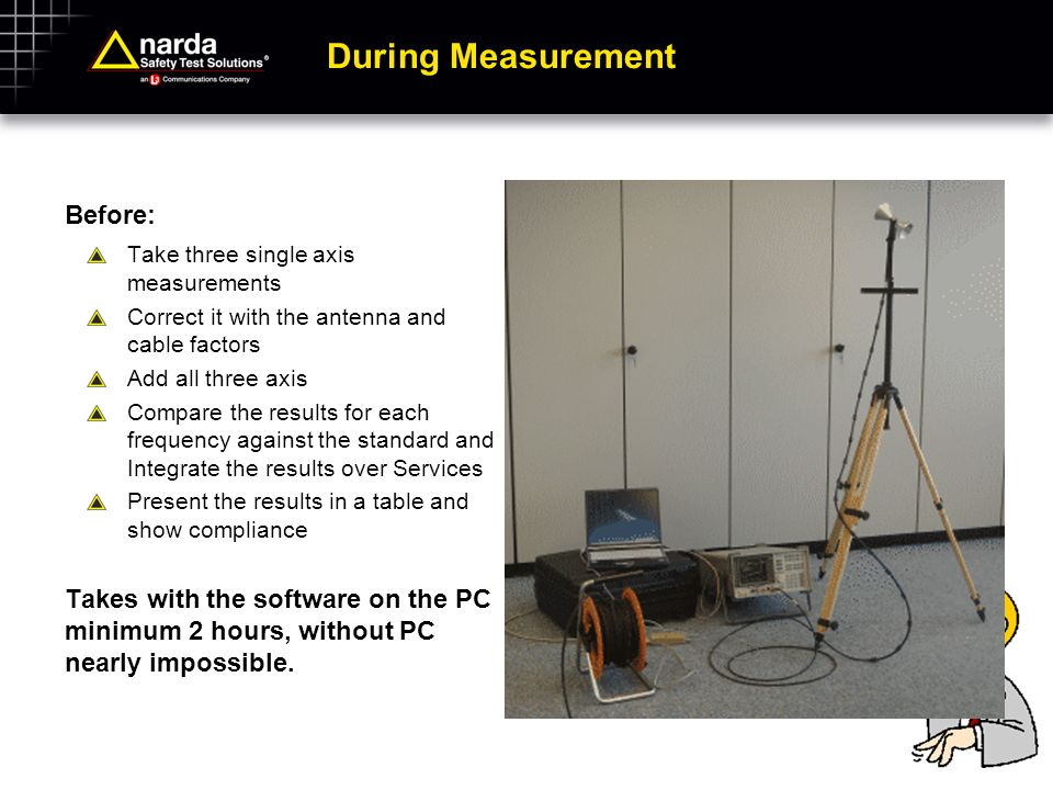 During Measurement Before: