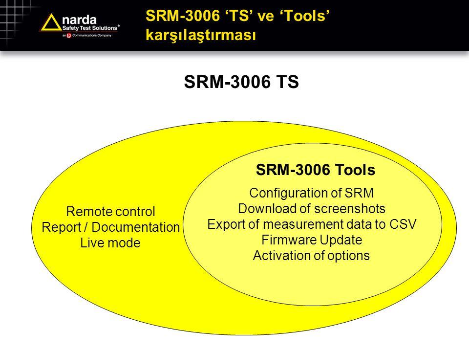 SRM-3006 'TS' ve 'Tools' karşılaştırması