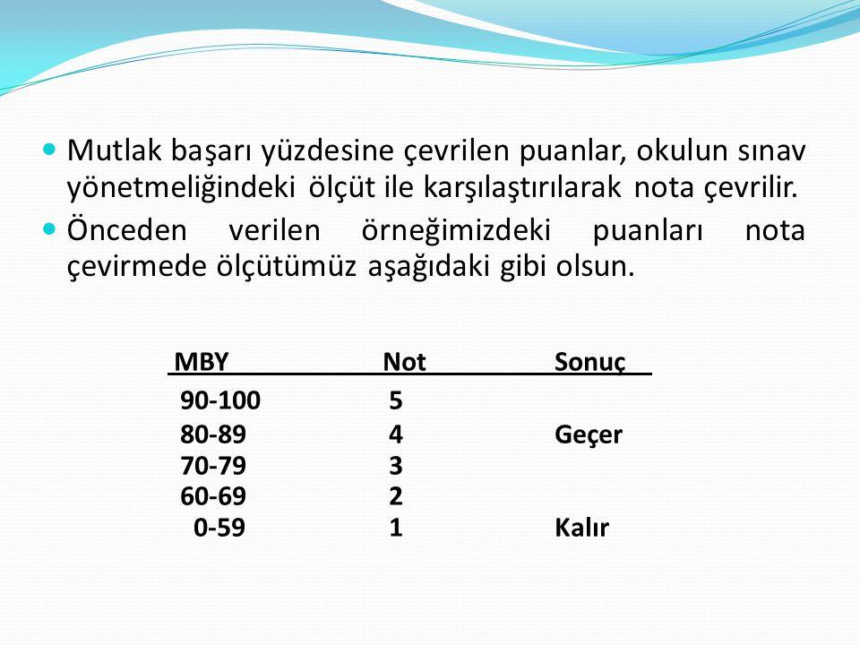 Mutlak başarı yüzdesine çevrilen puanlar, okulun sınav yönetmeliğindeki ölçüt ile karşılaştırılarak nota çevrilir.