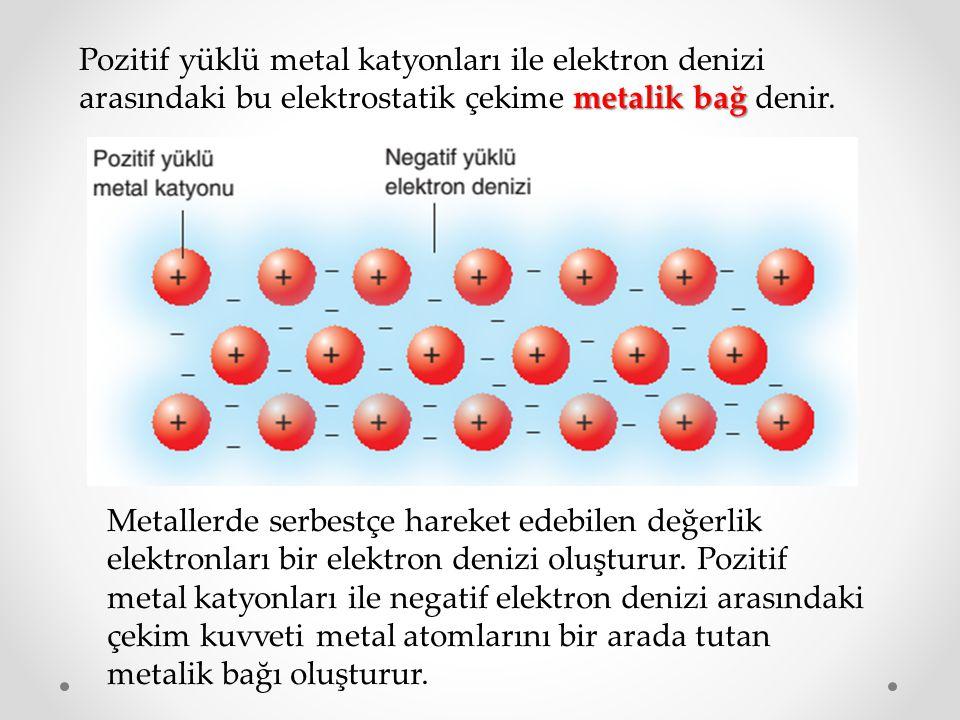 Pozitif yüklü metal katyonları ile elektron denizi arasındaki bu elektrostatik çekime metalik bağ denir.