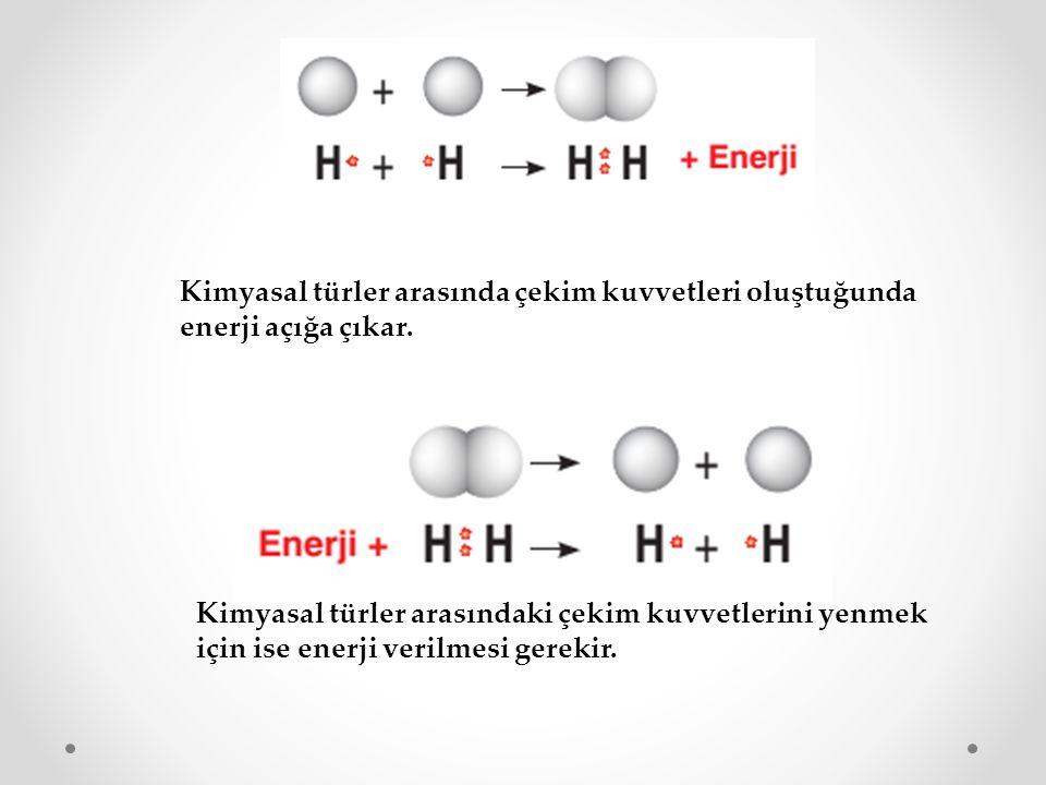 Kimyasal türler arasında çekim kuvvetleri oluştuğunda enerji açığa çıkar.