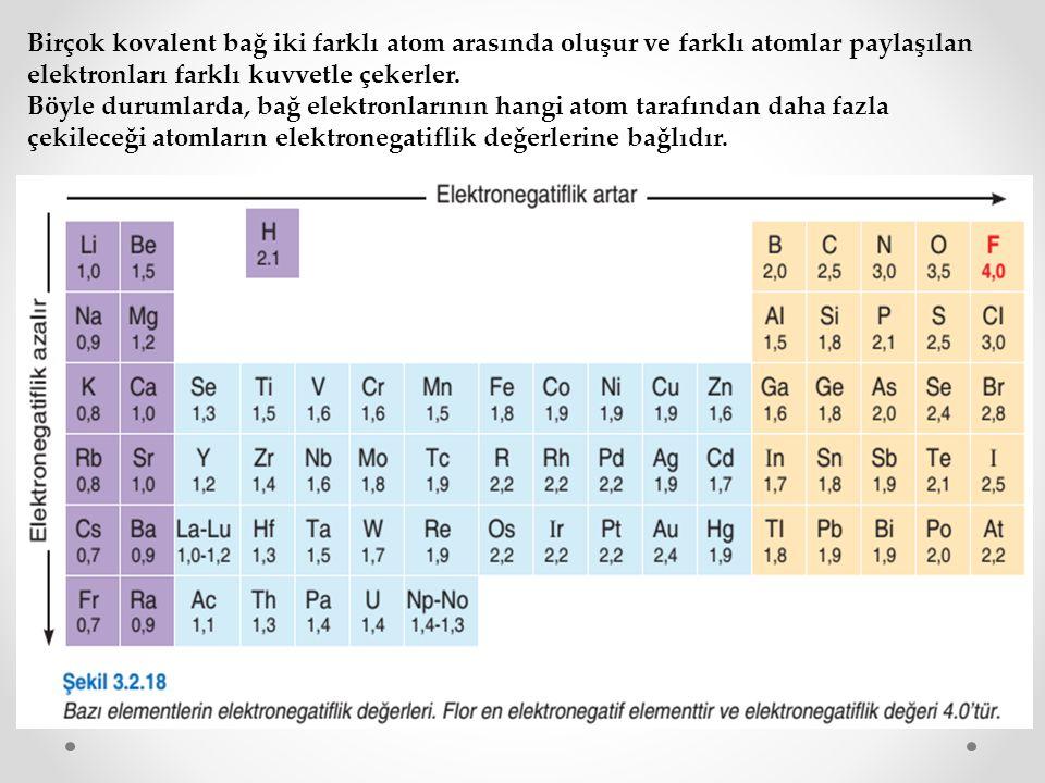 Birçok kovalent bağ iki farklı atom arasında oluşur ve farklı atomlar paylaşılan elektronları farklı kuvvetle çekerler.