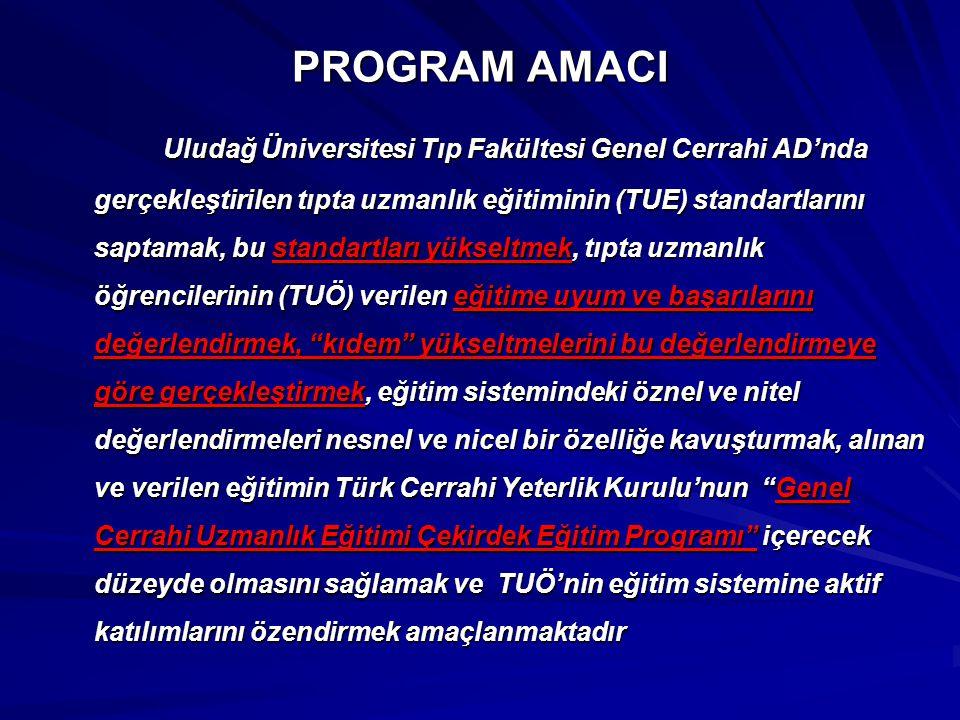 PROGRAM AMACI