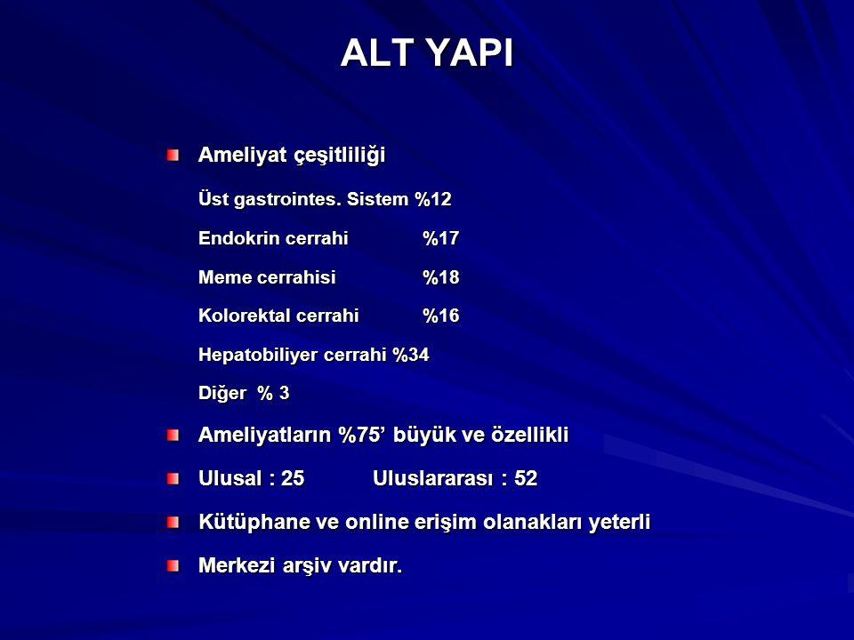 ALT YAPI Ameliyat çeşitliliği Üst gastrointes. Sistem %12