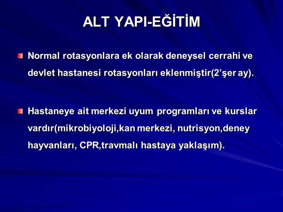 ALT YAPI-EĞİTİM Normal rotasyonlara ek olarak deneysel cerrahi ve devlet hastanesi rotasyonları eklenmiştir(2'şer ay).