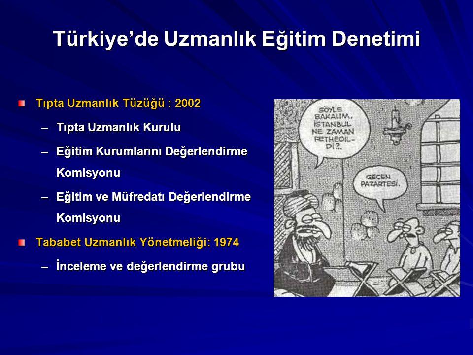 Türkiye'de Uzmanlık Eğitim Denetimi