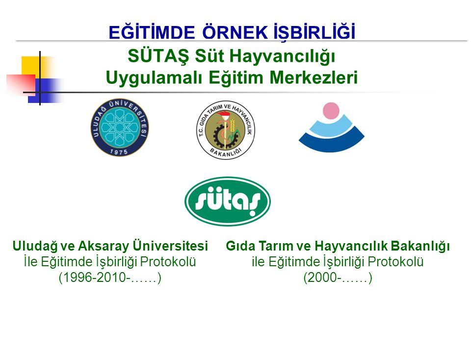 Uludağ ve Aksaray Üniversitesi Gıda Tarım ve Hayvancılık Bakanlığı