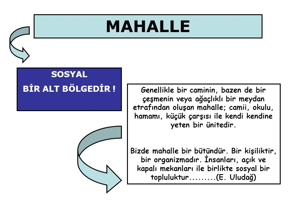 MAHALLE SOSYAL BİR ALT BÖLGEDİR !