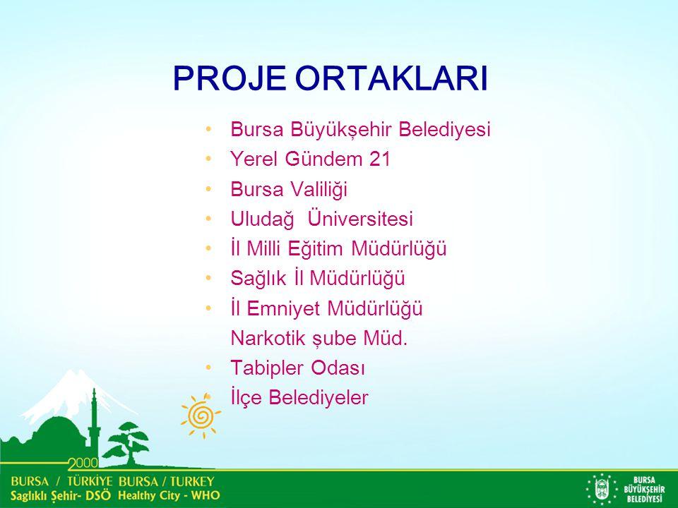 PROJE ORTAKLARI Bursa Büyükşehir Belediyesi Yerel Gündem 21