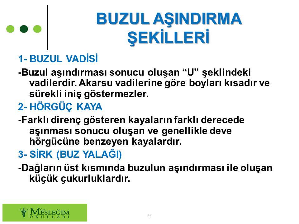 BUZUL AŞINDIRMA ŞEKİLLERİ