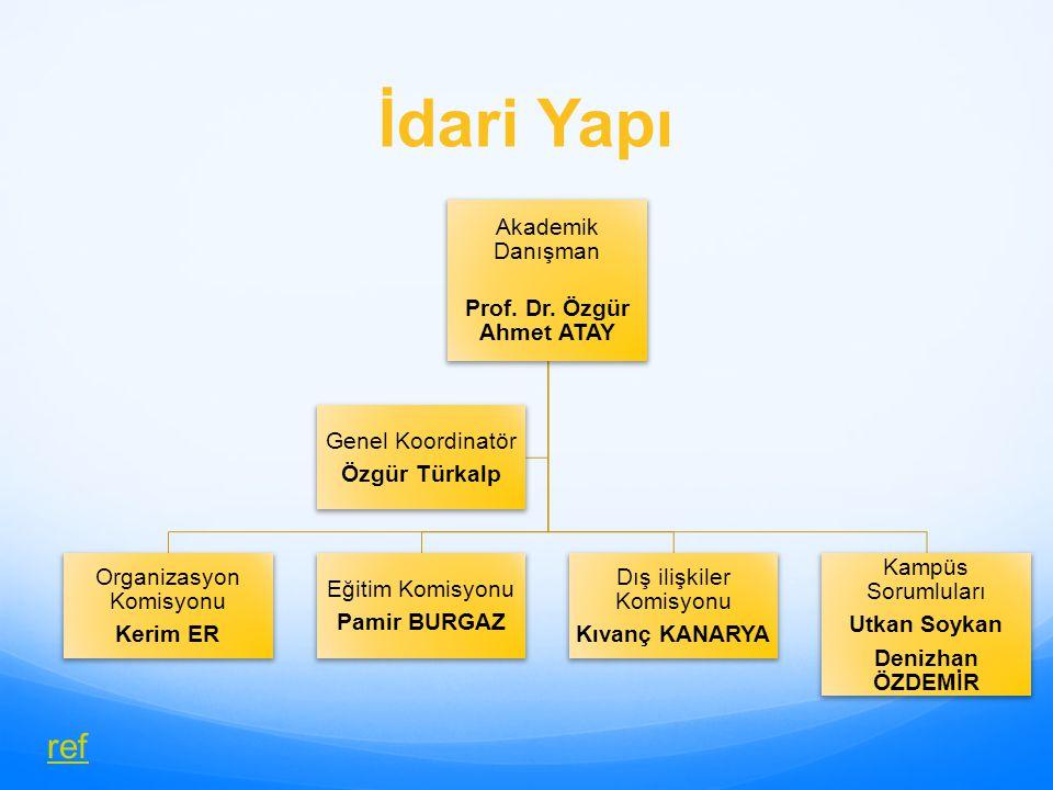 Prof. Dr. Özgür Ahmet ATAY