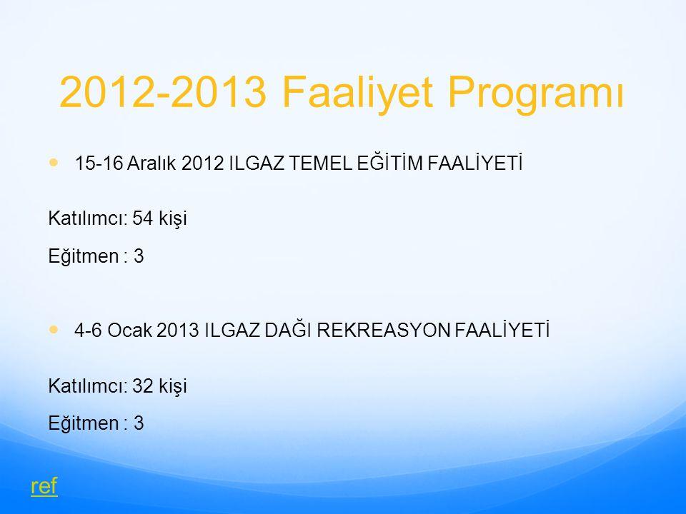 2012-2013 Faaliyet Programı ref