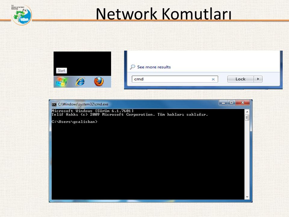 Network Komutları