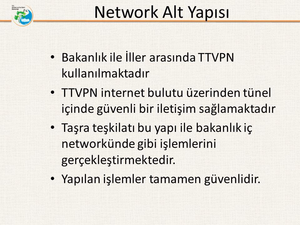 Network Alt Yapısı Bakanlık ile İller arasında TTVPN kullanılmaktadır