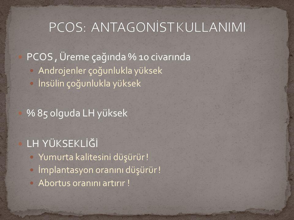 PCOS: ANTAGONİST KULLANIMI